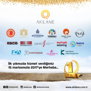akilane_markalar